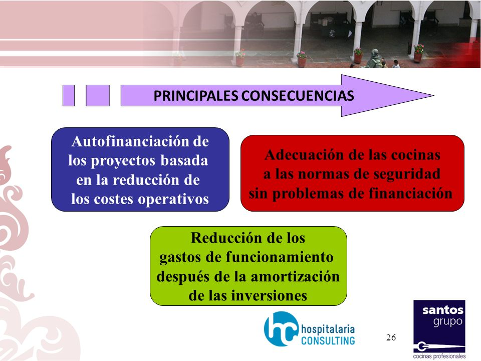 PRINCIPALES CONSECUENCIAS