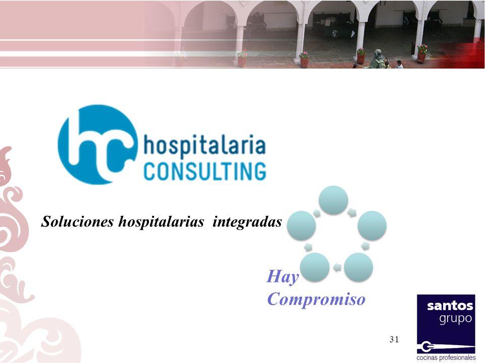 Soluciones hospitalarias integradas