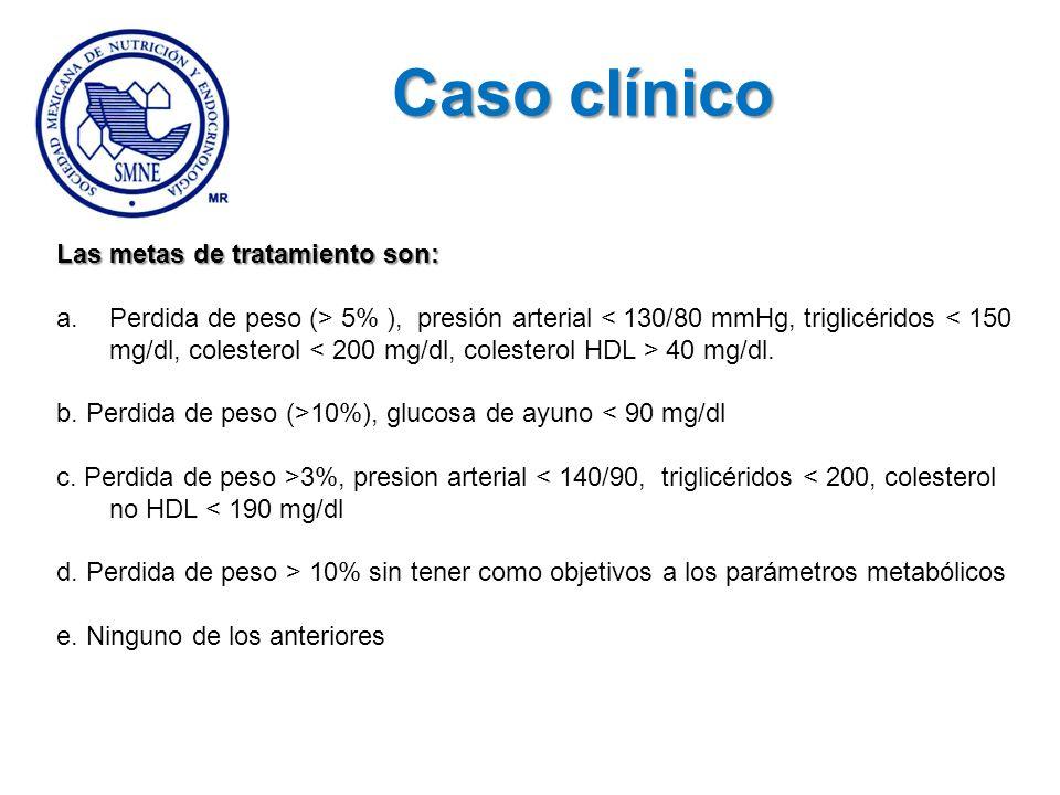Caso clínico Las metas de tratamiento son: