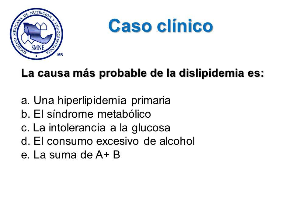 Caso clínico La causa más probable de la dislipidemia es: