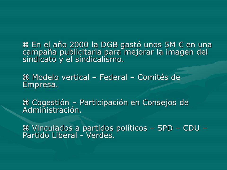  En el año 2000 la DGB gastó unos 5M € en una campaña publicitaria para mejorar la imagen del sindicato y el sindicalismo.