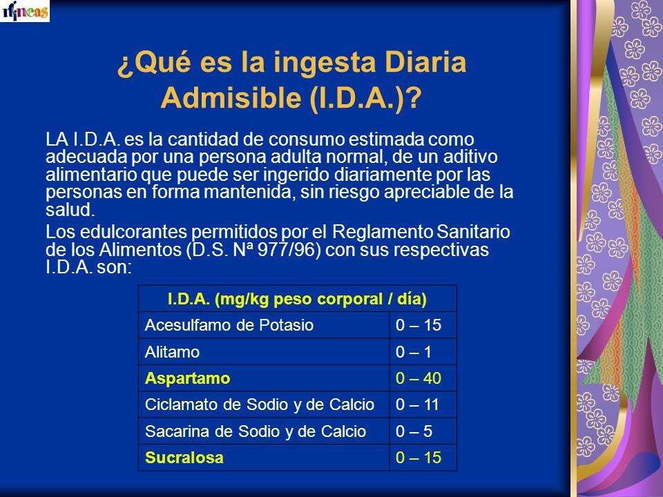 ¿Qué es la ingesta Diaria Admisible (I.D.A.)