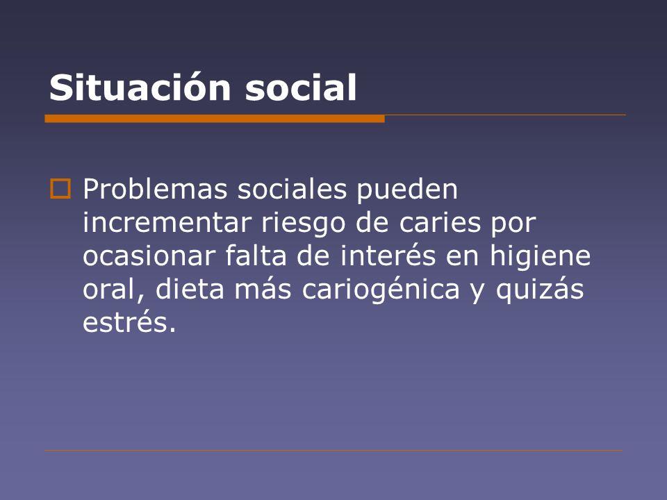 Situación social