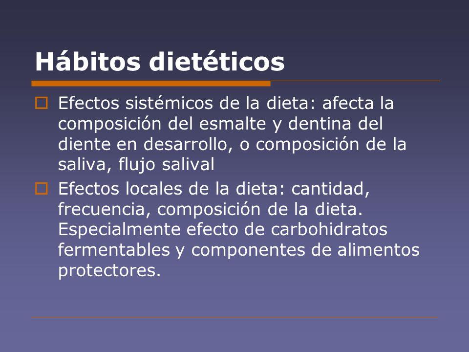 Hábitos dietéticos