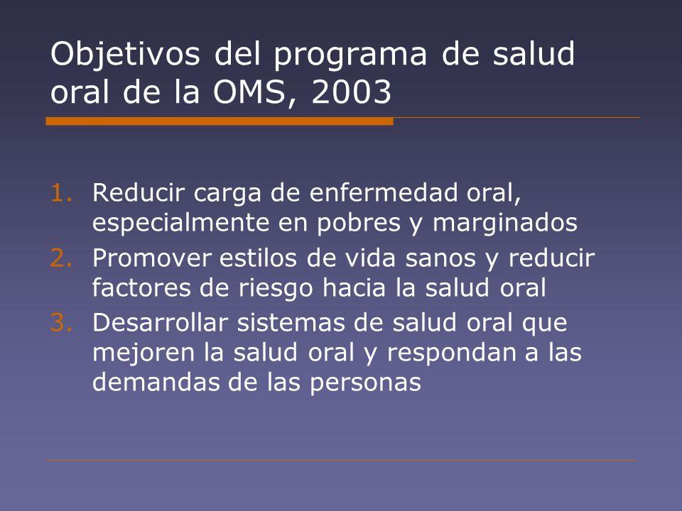 Objetivos del programa de salud oral de la OMS, 2003