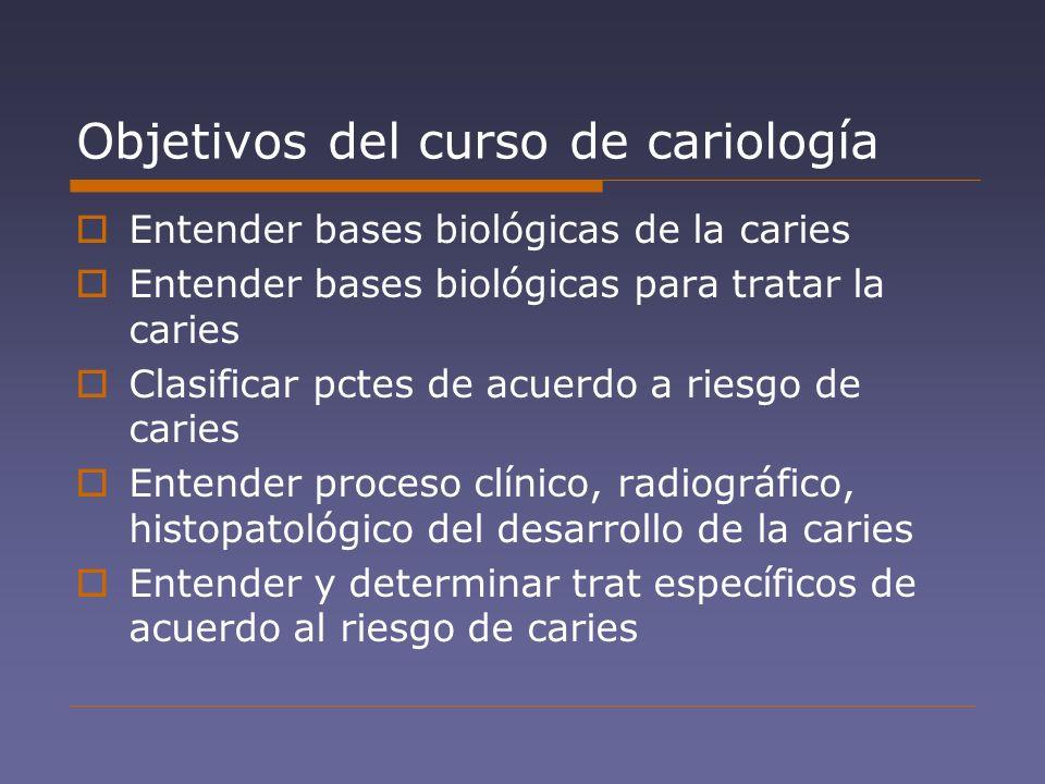 Objetivos del curso de cariología
