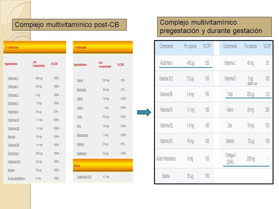 Complejo multivitamínico pregestación y durante gestación
