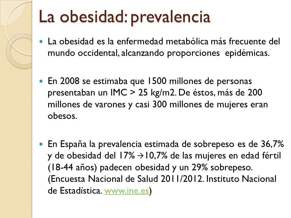 La obesidad: prevalencia