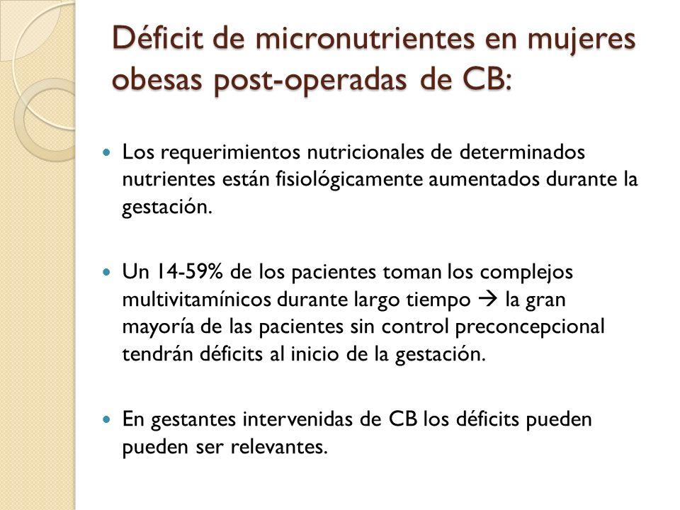 Déficit de micronutrientes en mujeres obesas post-operadas de CB: