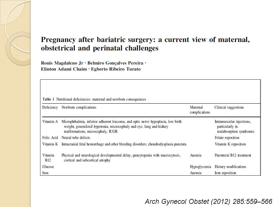 Arch Gynecol Obstet (2012) 285:559–566