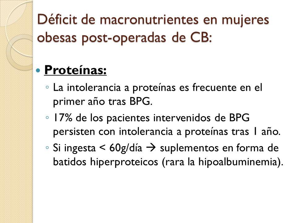Déficit de macronutrientes en mujeres obesas post-operadas de CB: