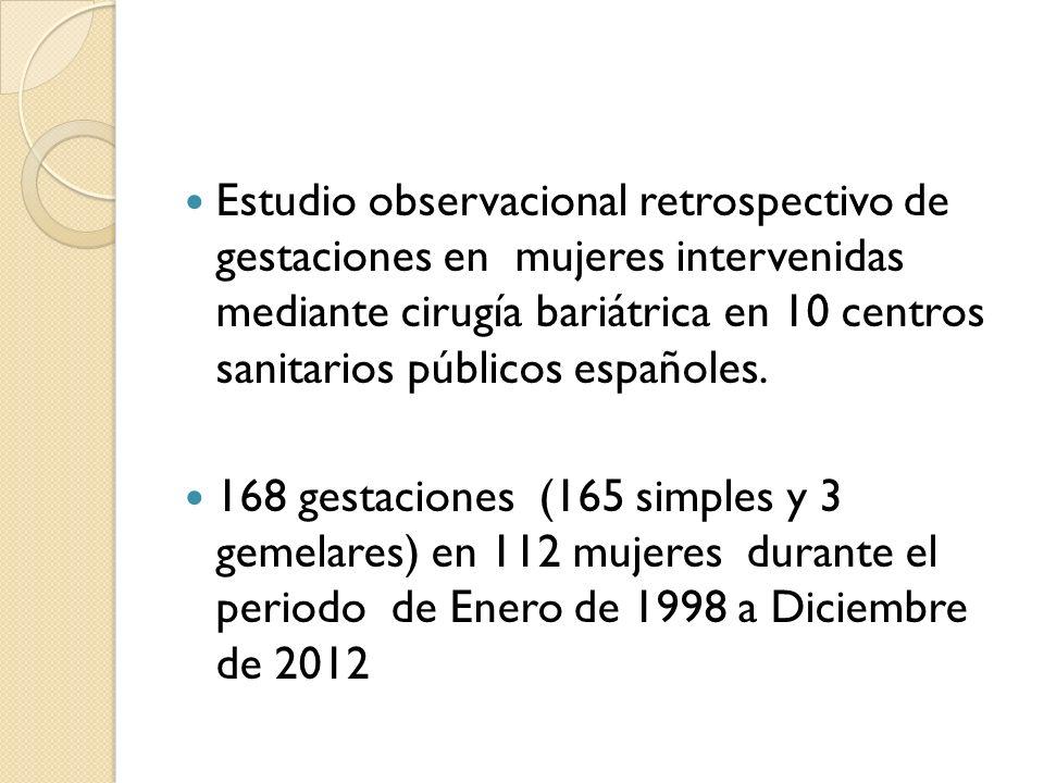 Estudio observacional retrospectivo de gestaciones en mujeres intervenidas mediante cirugía bariátrica en 10 centros sanitarios públicos españoles.
