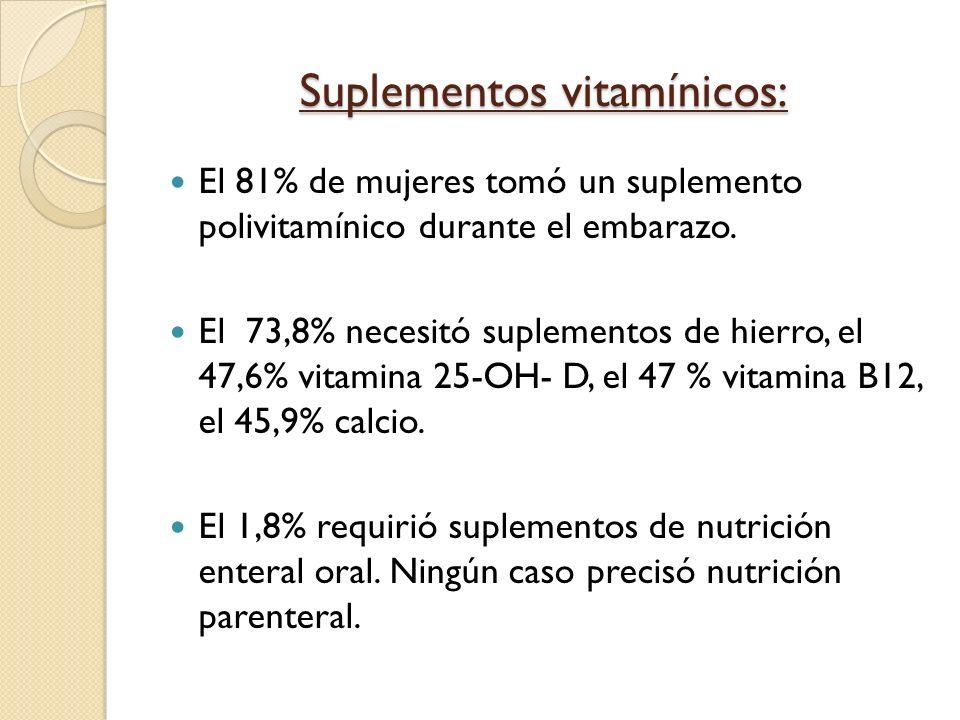 Suplementos vitamínicos: