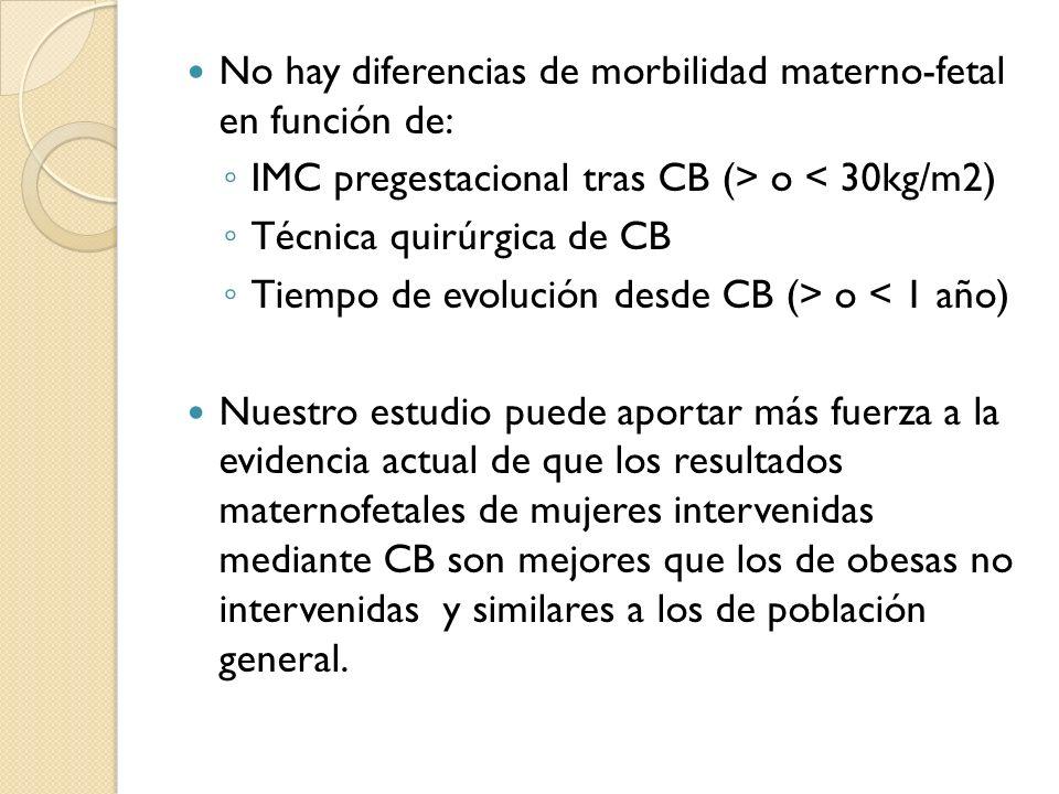 No hay diferencias de morbilidad materno-fetal en función de: