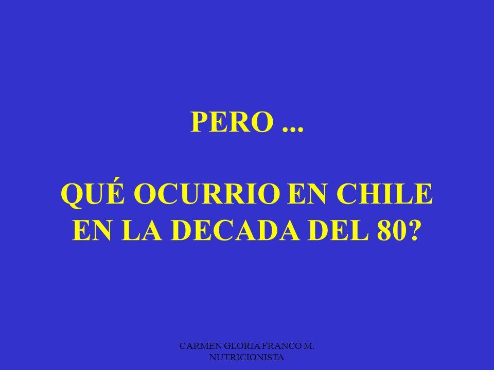 PERO ... QUÉ OCURRIO EN CHILE EN LA DECADA DEL 80