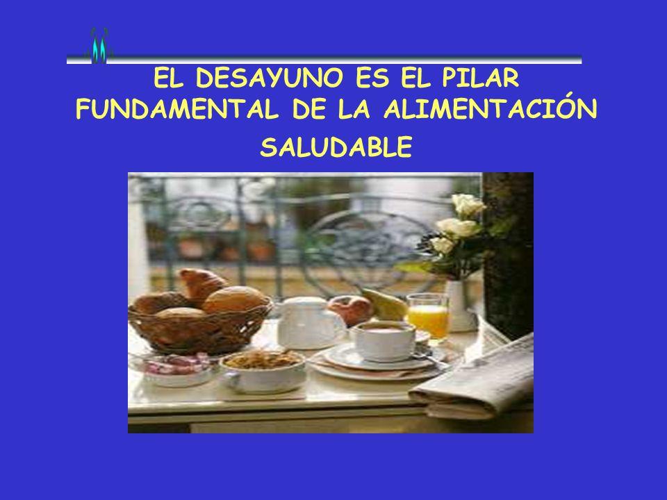 EL DESAYUNO ES EL PILAR FUNDAMENTAL DE LA ALIMENTACIÓN SALUDABLE