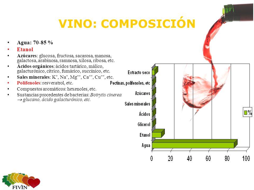 VINO: COMPOSICIÓN Agua: 70-85 % Etanol