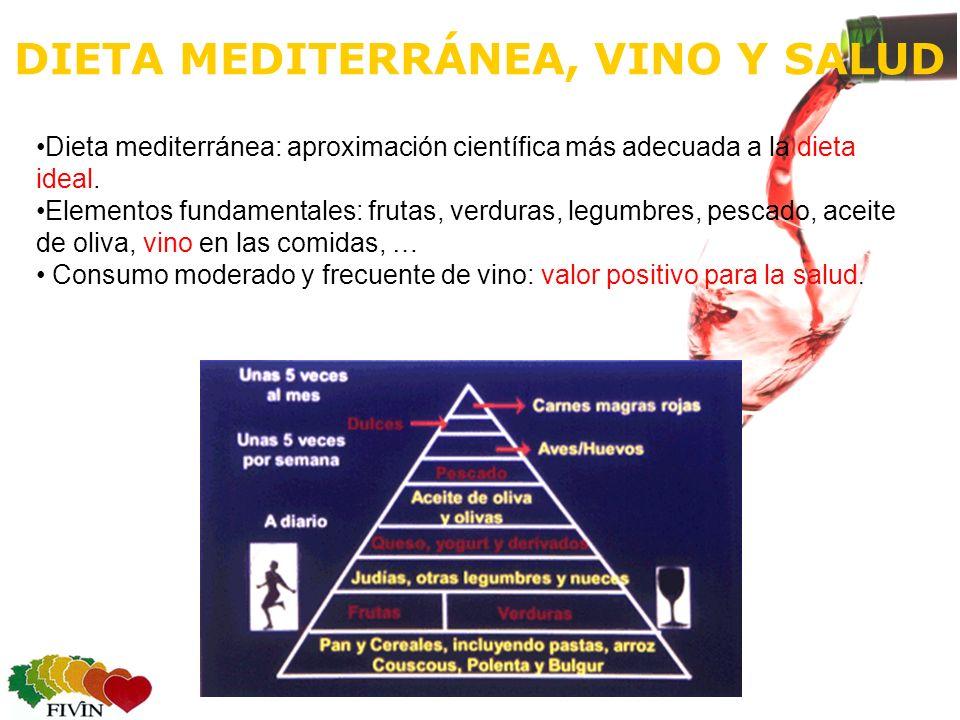DIETA MEDITERRÁNEA, VINO Y SALUD