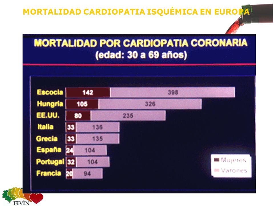 MORTALIDAD CARDIOPATIA ISQUÉMICA EN EUROPA
