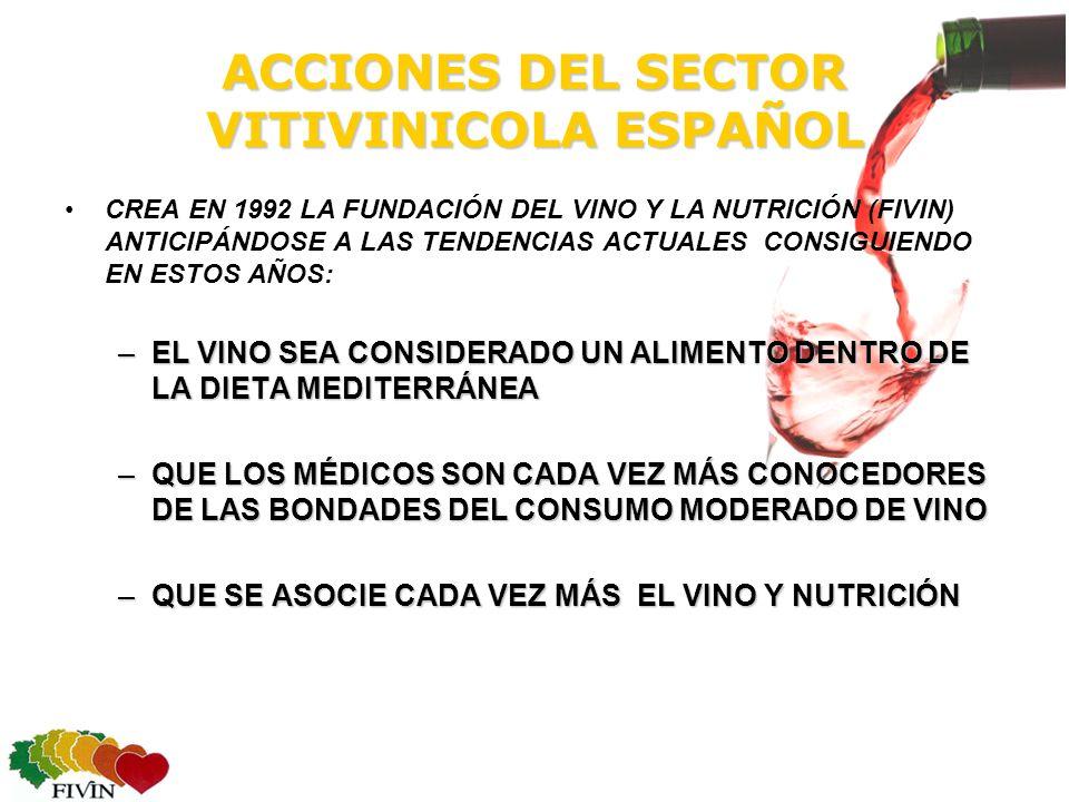 ACCIONES DEL SECTOR VITIVINICOLA ESPAÑOL