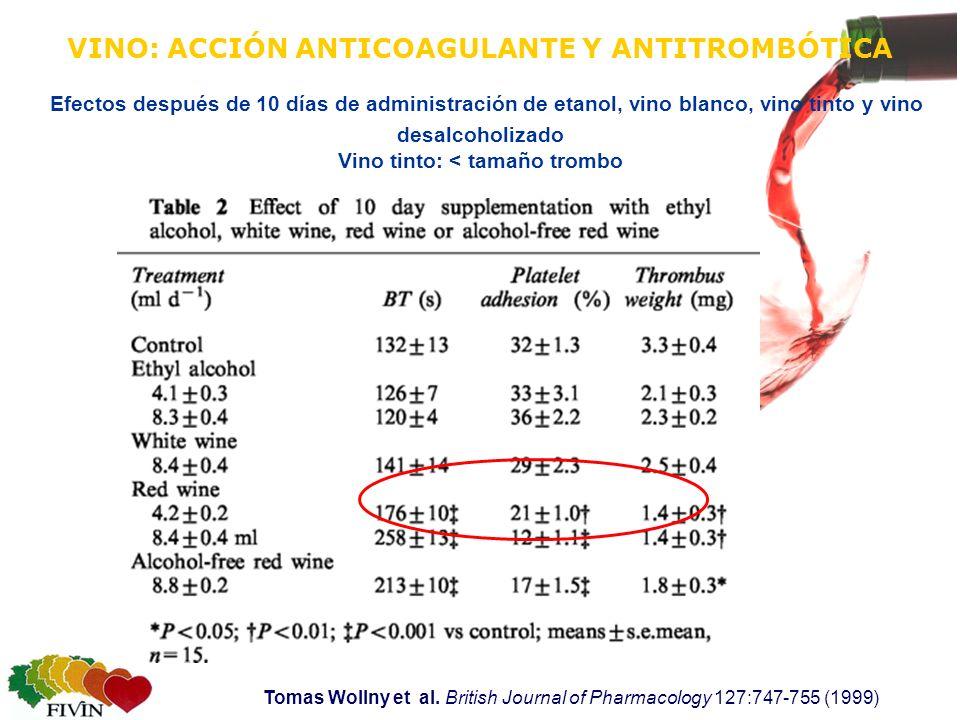VINO: ACCIÓN ANTICOAGULANTE Y ANTITROMBÓTICA