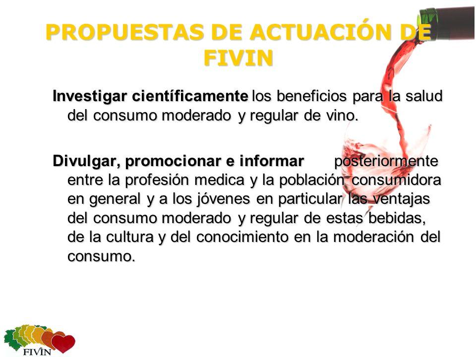 PROPUESTAS DE ACTUACIÓN DE FIVIN