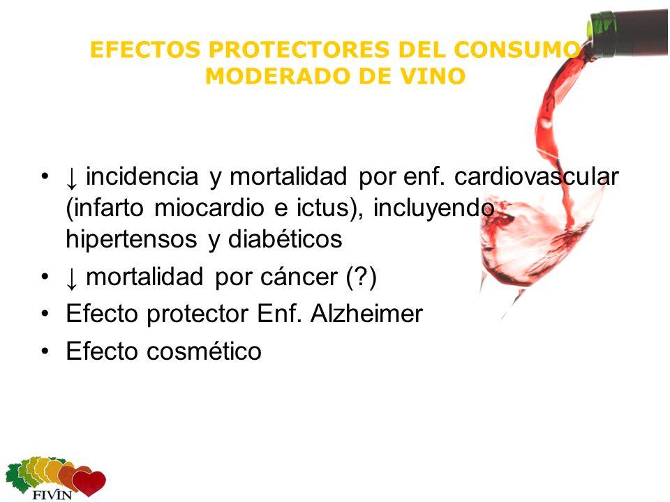 EFECTOS PROTECTORES DEL CONSUMO MODERADO DE VINO