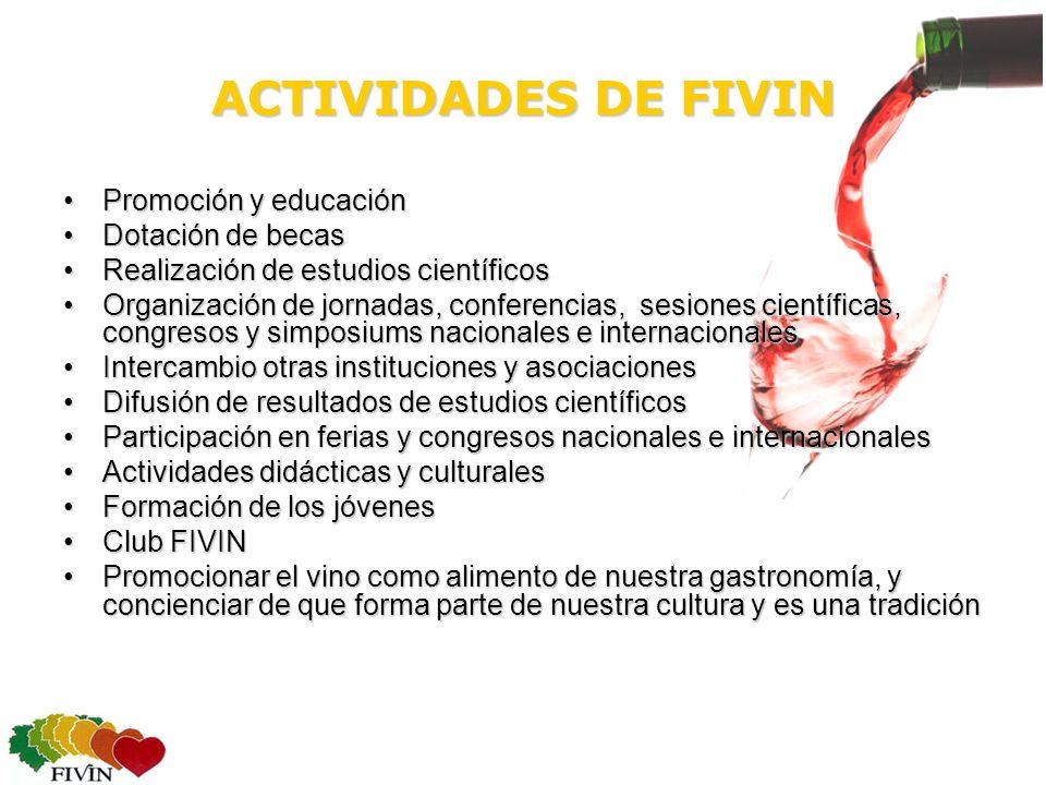 ACTIVIDADES DE FIVIN Promoción y educación Dotación de becas