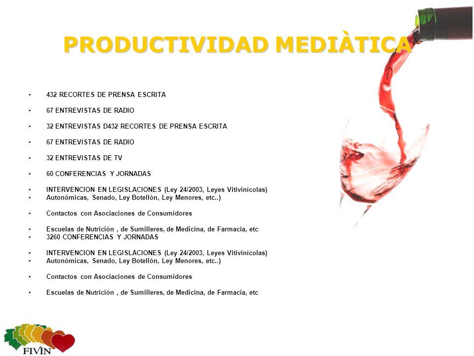 PRODUCTIVIDAD MEDIÀTICA