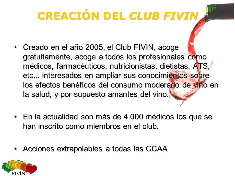 CREACIÓN DEL CLUB FIVIN