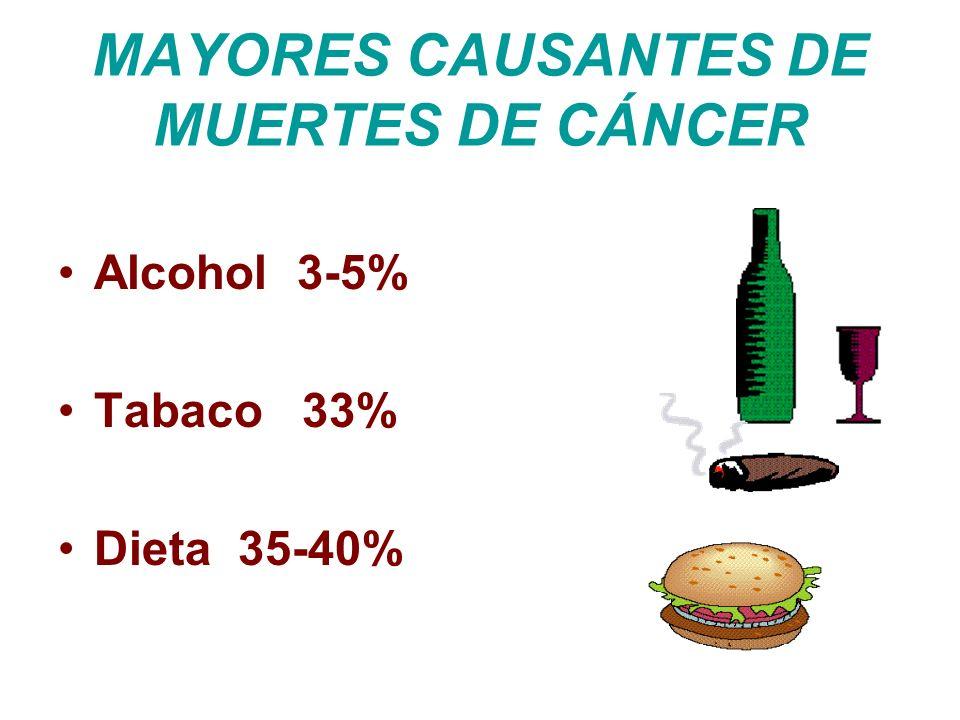 MAYORES CAUSANTES DE MUERTES DE CÁNCER