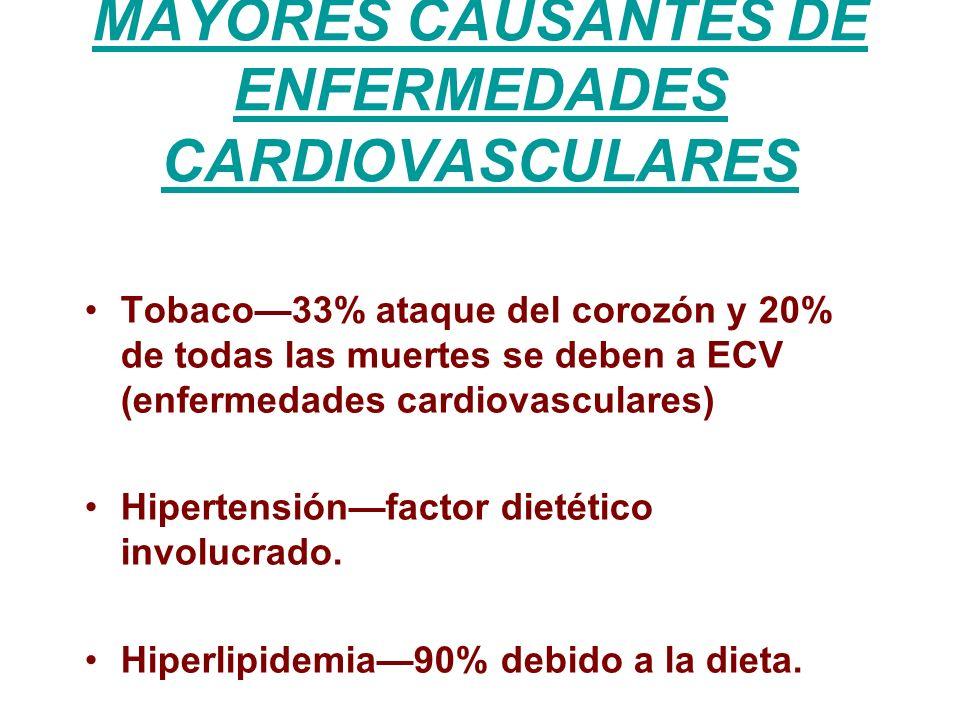 MAYORES CAUSANTES DE ENFERMEDADES CARDIOVASCULARES