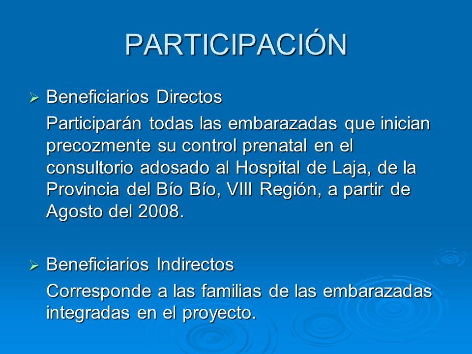 PARTICIPACIÓN Beneficiarios Directos