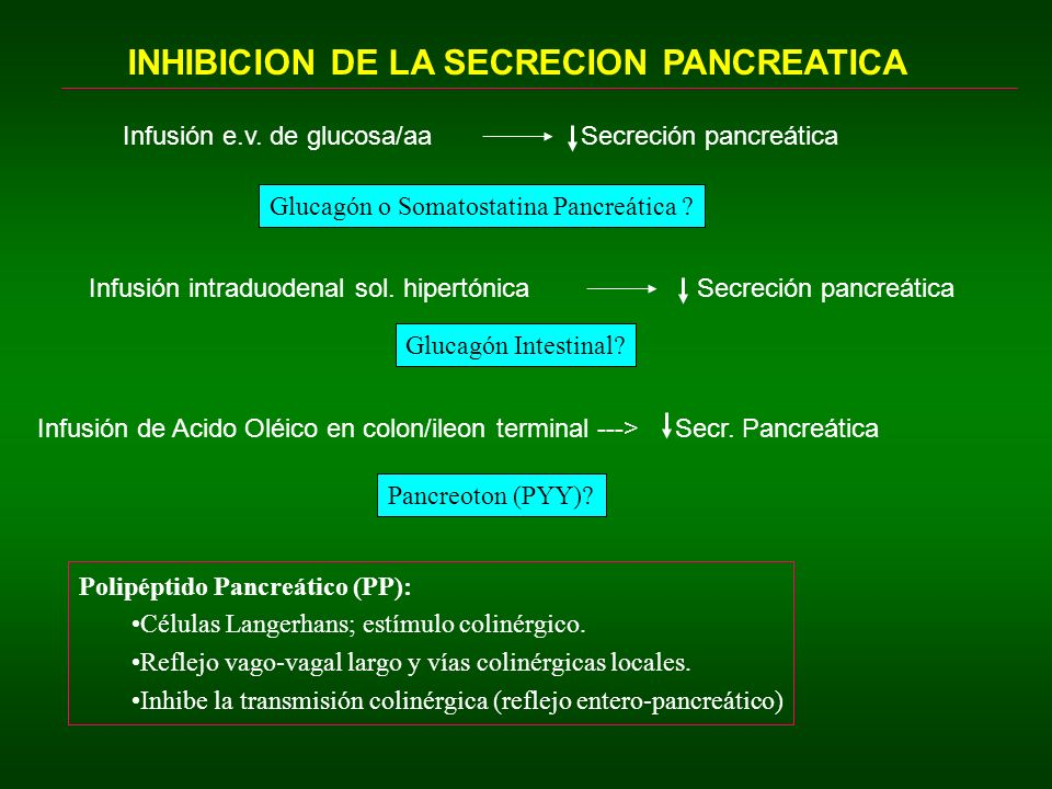 INHIBICION DE LA SECRECION PANCREATICA