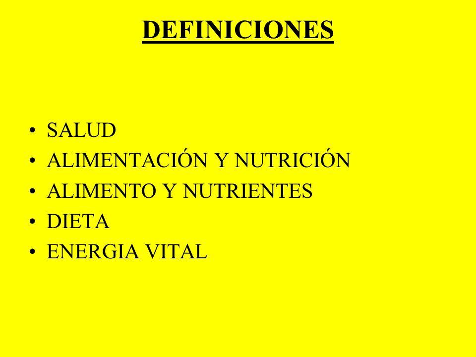 DEFINICIONES SALUD ALIMENTACIÓN Y NUTRICIÓN ALIMENTO Y NUTRIENTES