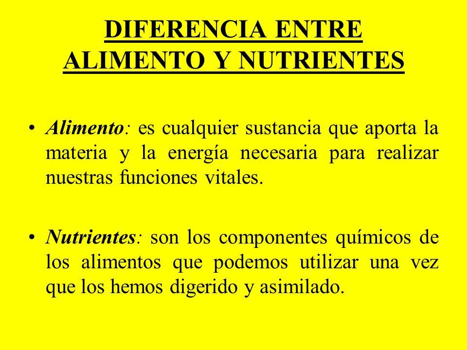 DIFERENCIA ENTRE ALIMENTO Y NUTRIENTES