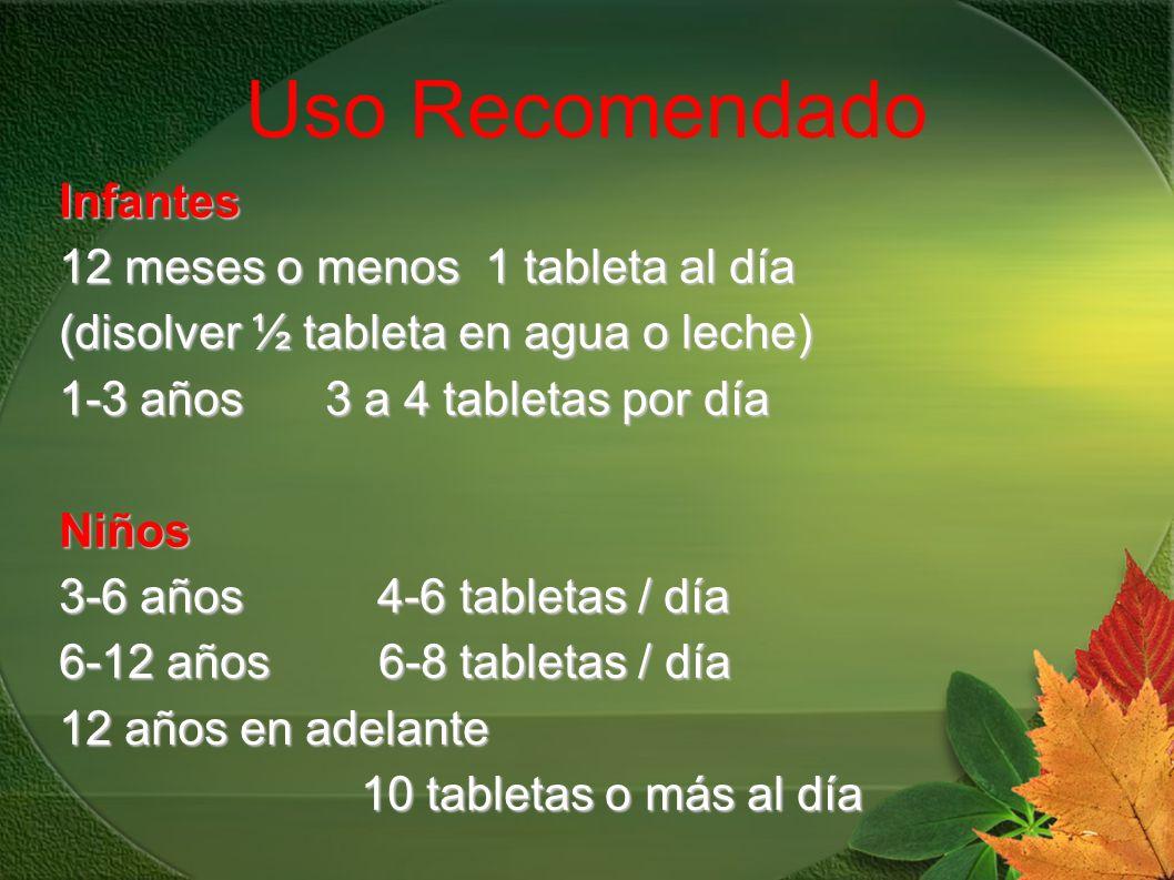Uso Recomendado Infantes 12 meses o menos 1 tableta al día