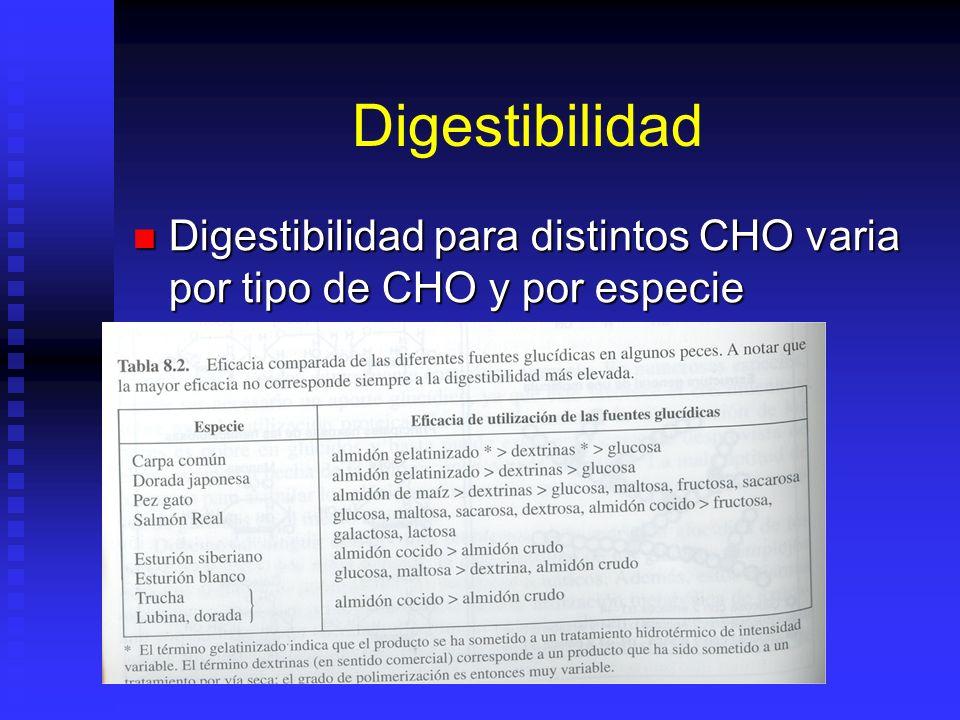 Digestibilidad Digestibilidad para distintos CHO varia por tipo de CHO y por especie