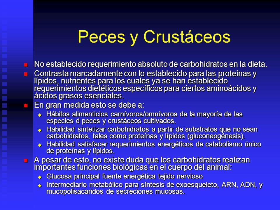 Peces y Crustáceos No establecido requerimiento absoluto de carbohidratos en la dieta.