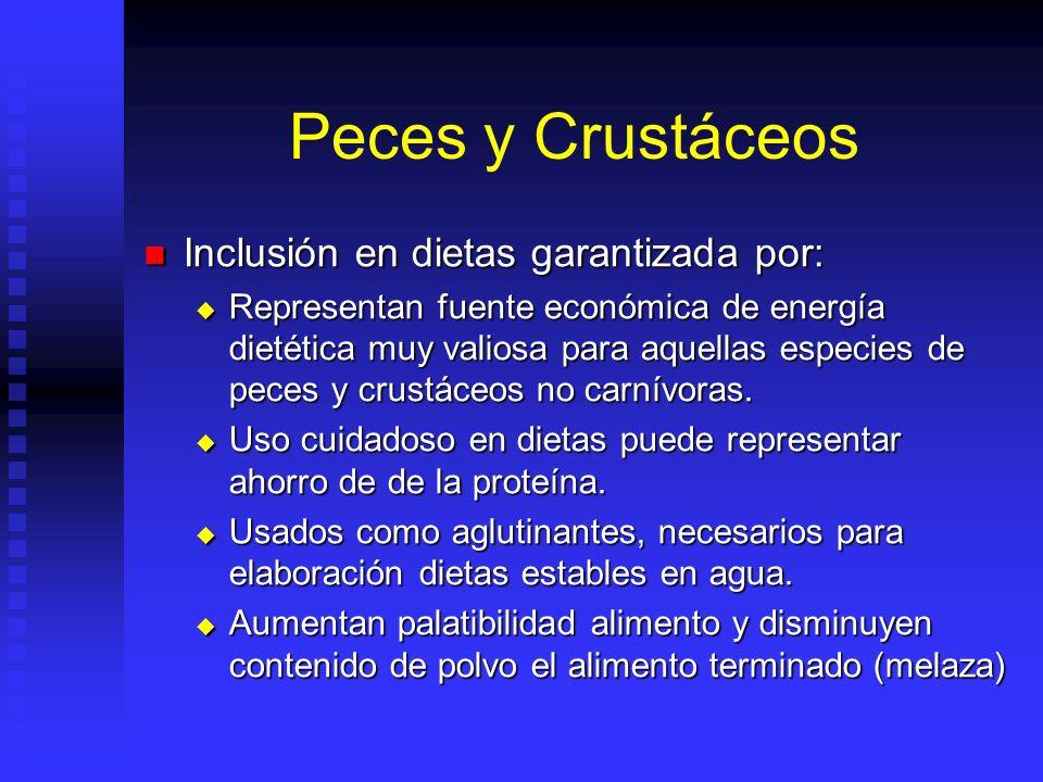 Peces y Crustáceos Inclusión en dietas garantizada por: