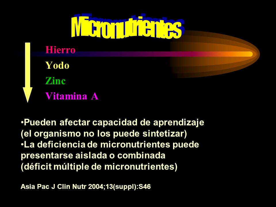 Micronutrientes Hierro Yodo Zinc Vitamina A