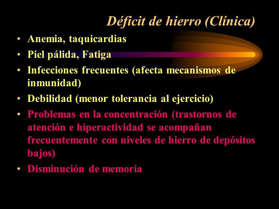 Déficit de hierro (Clínica)