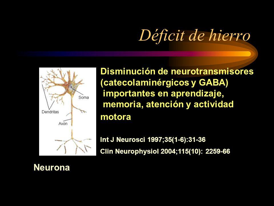 Déficit de hierro Disminución de neurotransmisores