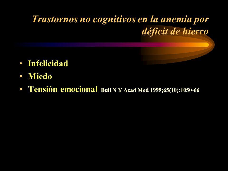 Trastornos no cognitivos en la anemia por déficit de hierro