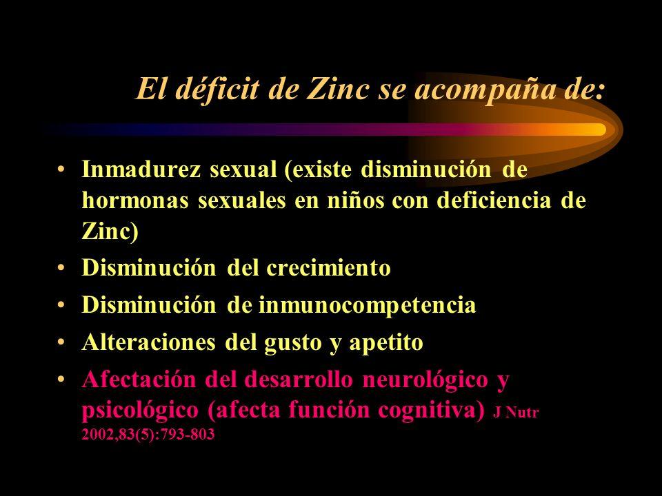 El déficit de Zinc se acompaña de: