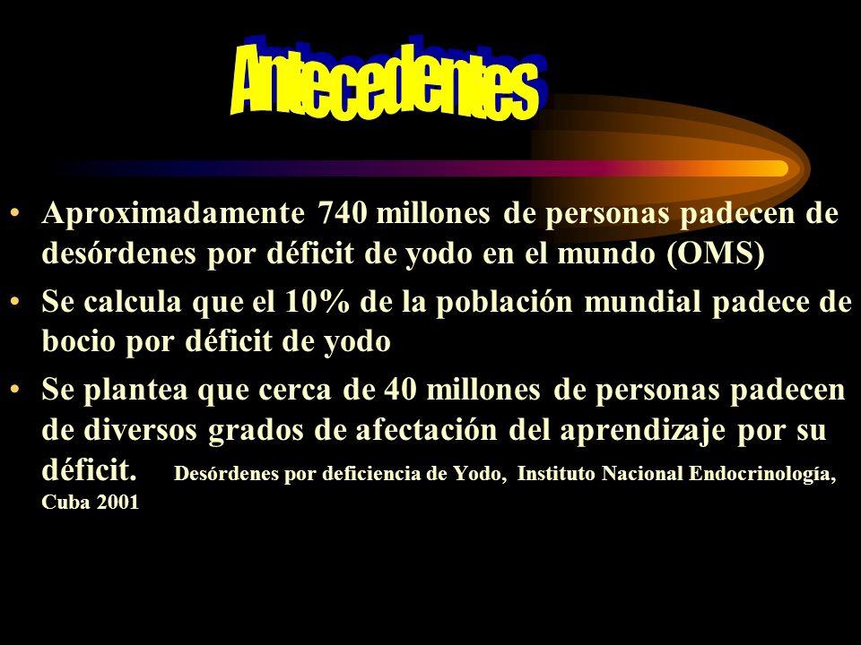 Antecedentes Aproximadamente 740 millones de personas padecen de desórdenes por déficit de yodo en el mundo (OMS)
