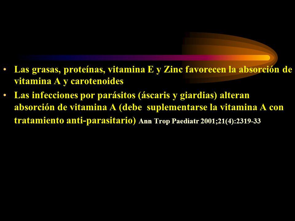 Las grasas, proteínas, vitamina E y Zinc favorecen la absorción de vitamina A y carotenoides