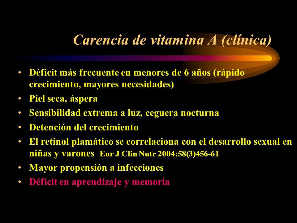 Carencia de vitamina A (clínica)