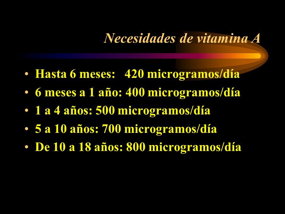 Necesidades de vitamina A