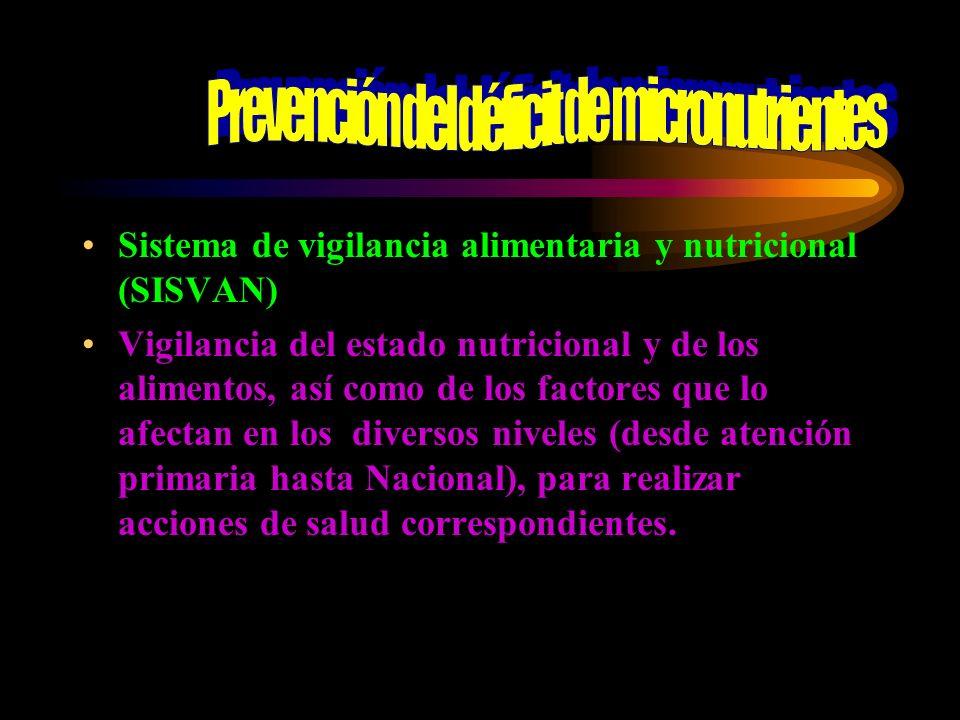 Prevención del déficit de micronutrientes